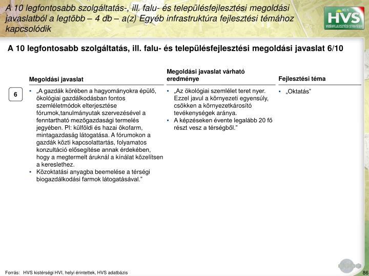 A 10 legfontosabb szolgltats, ill. falu- s teleplsfejlesztsi megoldsi javaslat 6/10