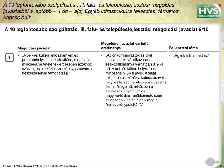 A 10 legfontosabb szolgltats, ill. falu- s teleplsfejlesztsi megoldsi javaslat 8/10