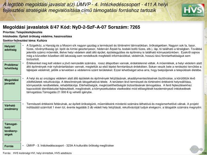 A legtbb megoldsi javaslat a(z) MVP - 4. Intzkedscsoport - 411 A helyi fejlesztsi stratgik megvalstsa cm tmogatsi forrshoz tartozik