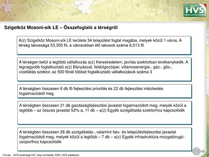 Szigetkz Mosoni-sk LE  sszefoglal a trsgrl