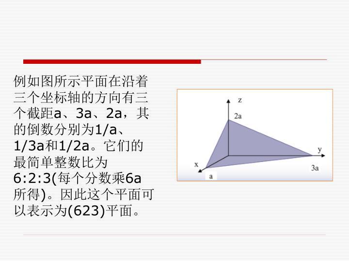 例如图所示平面在沿着三个坐标轴的方向有三个截距