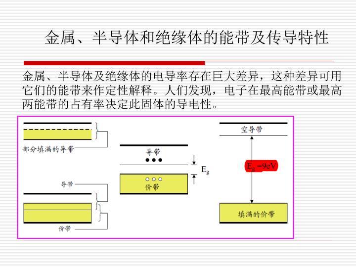 金属、半导体和绝缘体的能带及传导特性