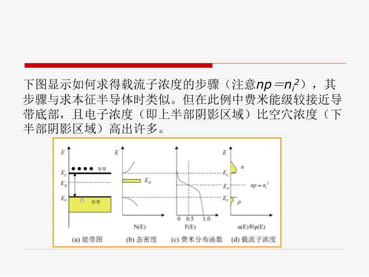 下图显示如何求得载流子浓度的步骤(注意