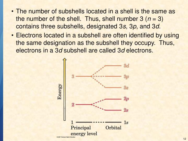 The number of subshells located in a shell is the same as the number of the shell.  Thus, shell number 3 (