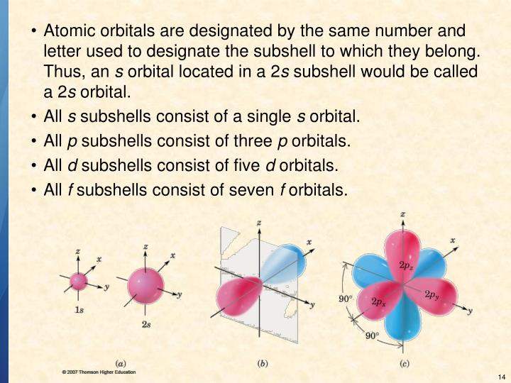 Atomic orbitals are designated by the same number and letter used to designate the subshell to which they belong.  Thus, an