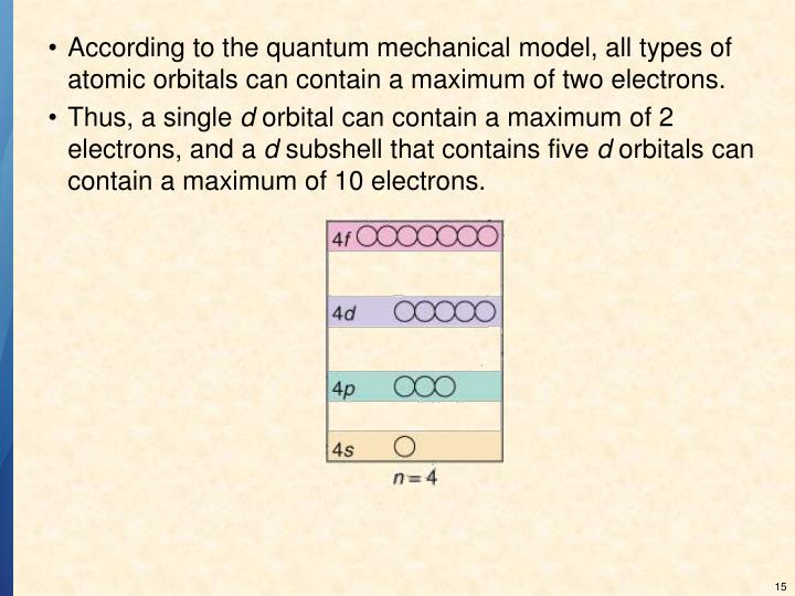 According to the quantum mechanical model, all types of atomic orbitals can contain a maximum of two electrons.