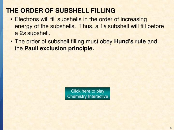 THE ORDER OF SUBSHELL FILLING