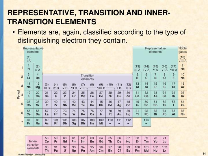 REPRESENTATIVE, TRANSITION AND INNER-TRANSITION ELEMENTS