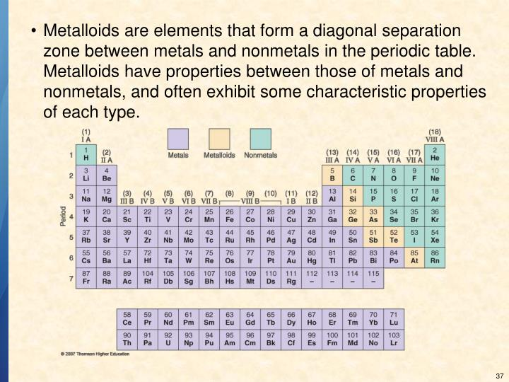 Metalloids are elements that form a diagonal separation zone between metals and nonmetals in the periodic table.  Metalloids have properties between those of metals and nonmetals, and often exhibit some characteristic properties of each type.