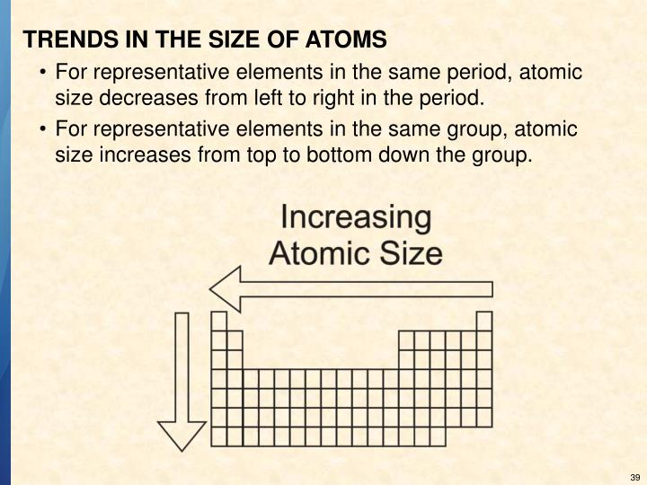 TRENDS IN THE SIZE OF ATOMS