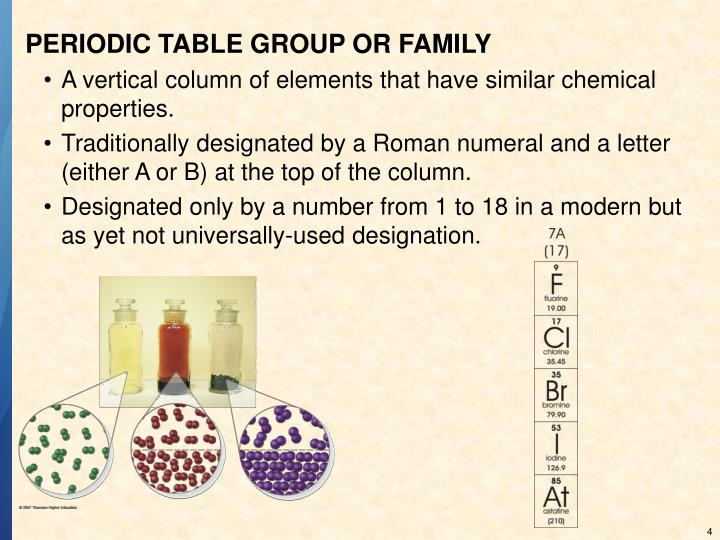 PERIODIC TABLE GROUP OR FAMILY
