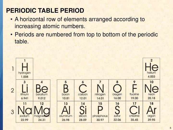 PERIODIC TABLE PERIOD