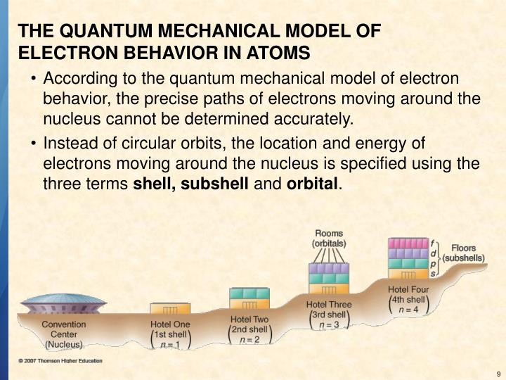 THE QUANTUM MECHANICAL MODEL OF ELECTRON BEHAVIOR IN ATOMS