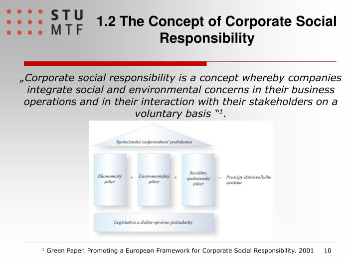 1.2 The Concept of Corporate Social Responsibility