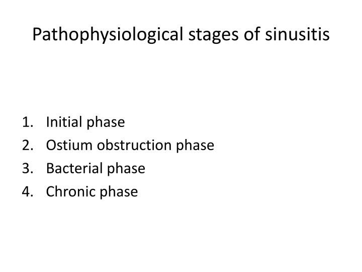 Pathophysiological stages of sinusitis