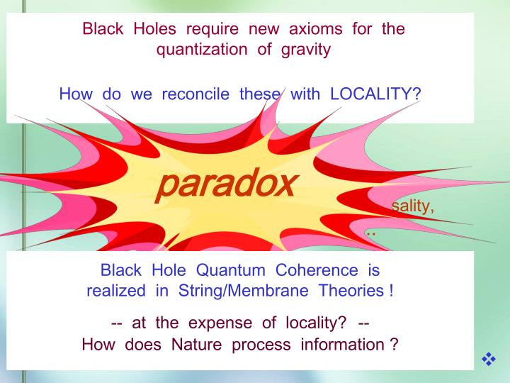 Black  Holes  require  new  axioms  for  the