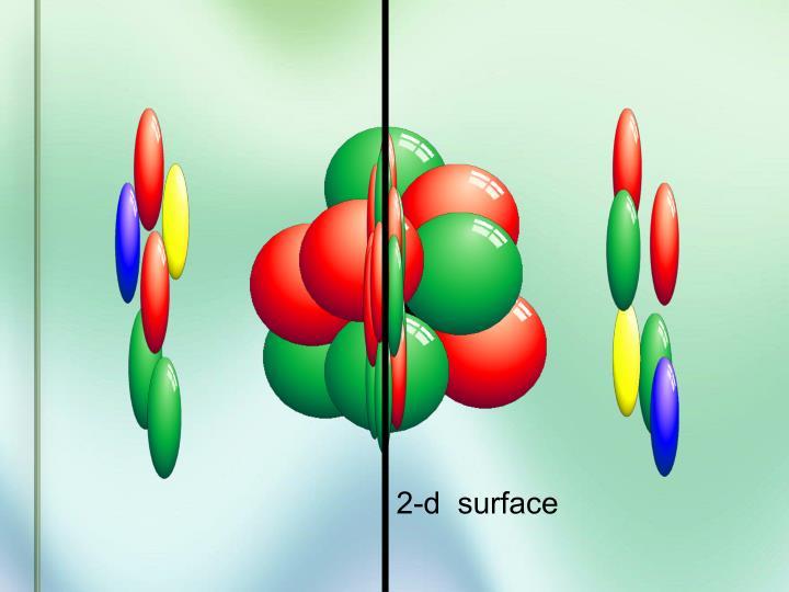 2-d  surface
