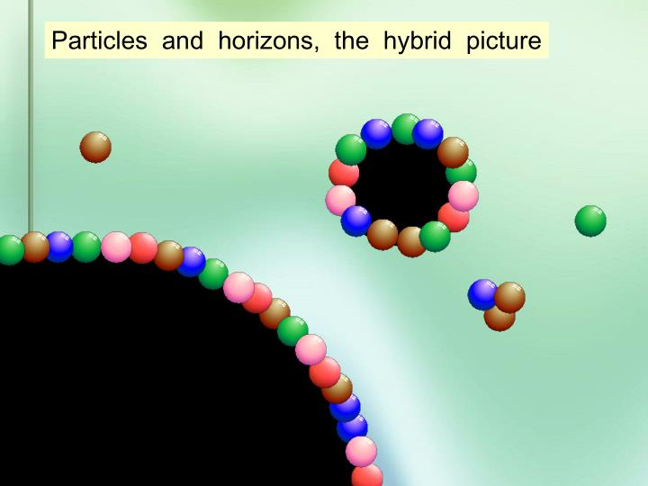Particles  and  horizons,  the  hybrid  picture