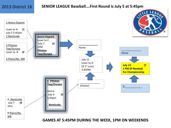 SENIOR LEAGUE Baseball….First Round is July 5 at 5:45pm