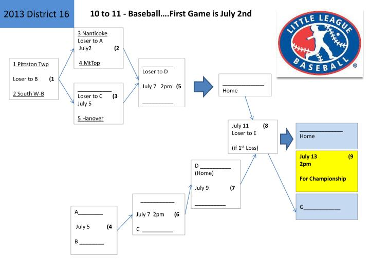 10 to 11 - Baseball….First Game is July 2nd