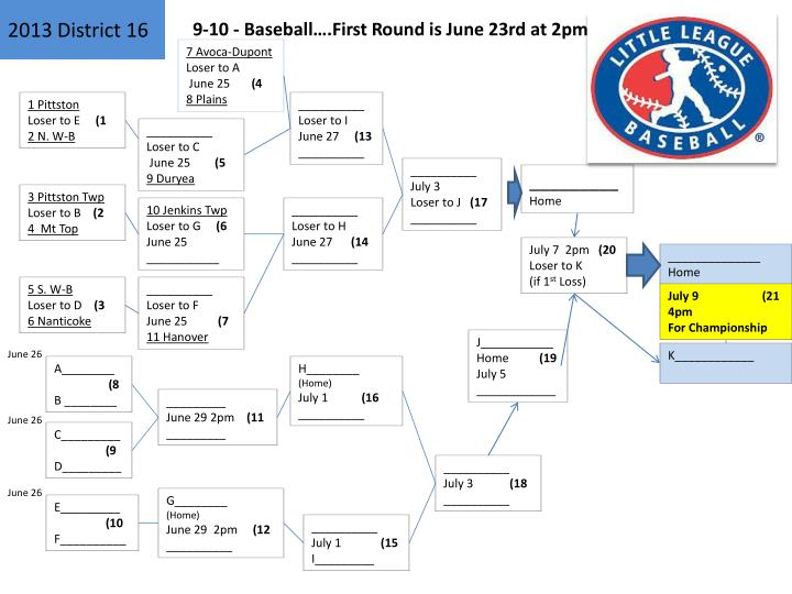 9-10 - Baseball….First Round is June 23rd at 2pm