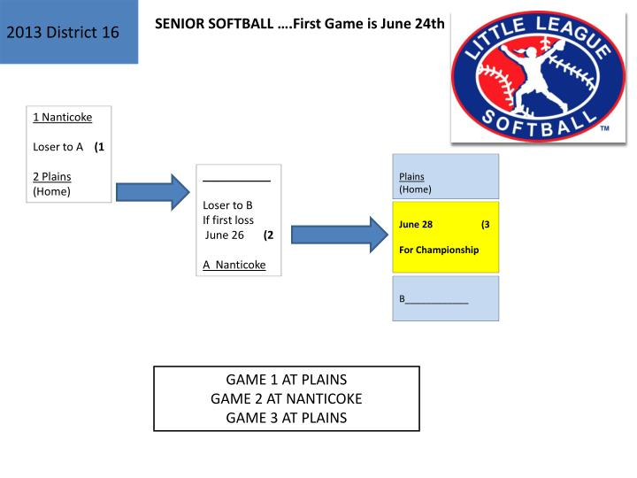 SENIOR SOFTBALL ….First Game is June 24th