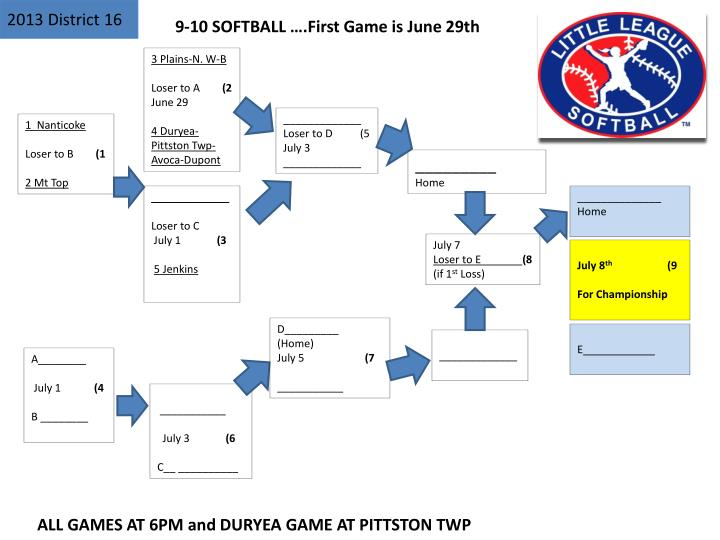 9-10 SOFTBALL ….First Game is June 29th