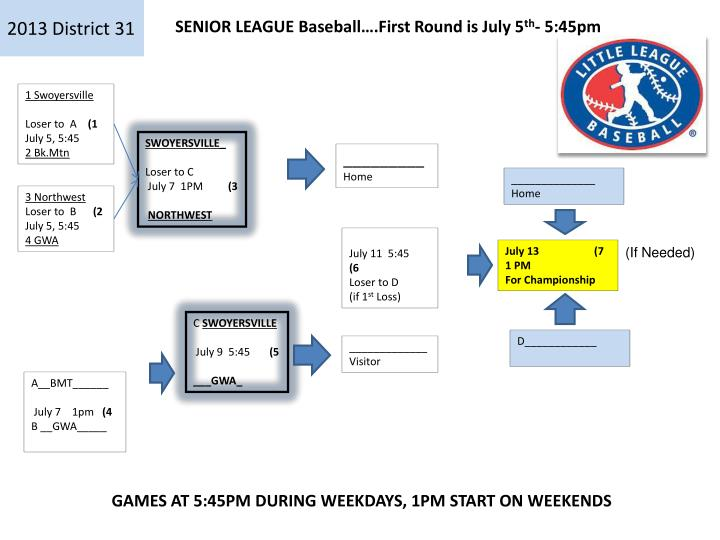 SENIOR LEAGUE Baseball….First Round is July 5
