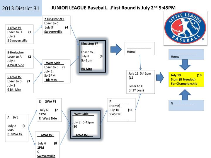 JUNIOR LEAGUE Baseball….First Round is July 2