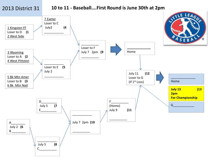 10 to 11 - Baseball….First Round is June 30th at 2pm