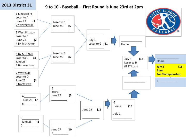 9 to 10 - Baseball….First Round is June 23rd at 2pm