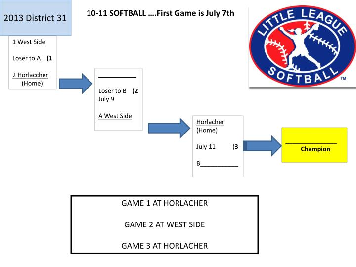 10-11 SOFTBALL ….First Game is July 7th