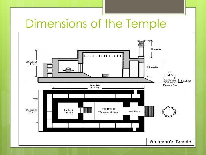 Dimensions of the Temple