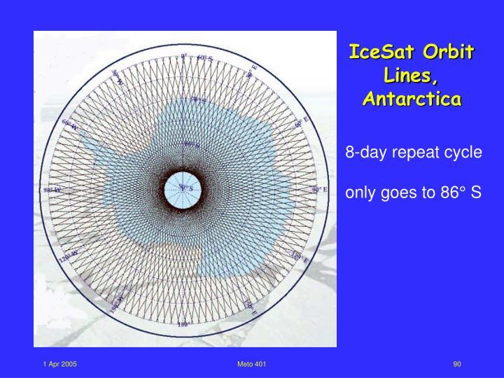 IceSat Orbit Lines, Antarctica