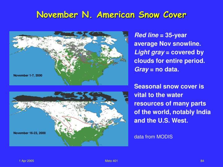 November N. American Snow Cover