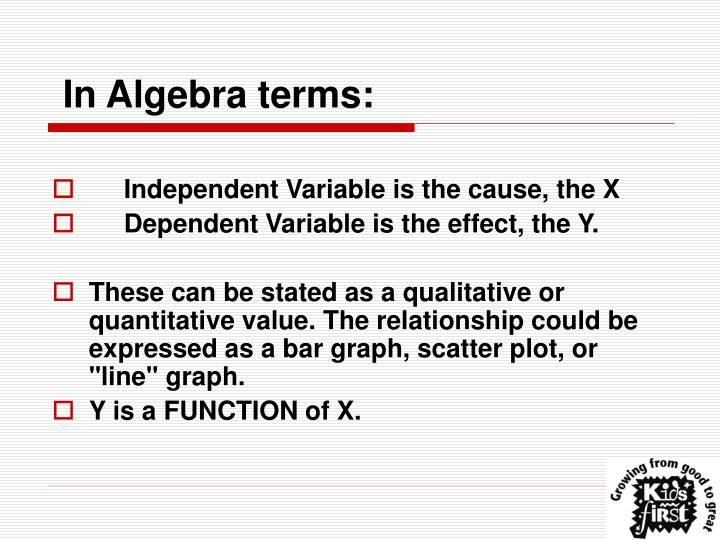 In Algebra terms:
