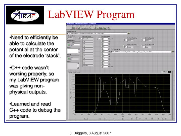 LabVIEW Program