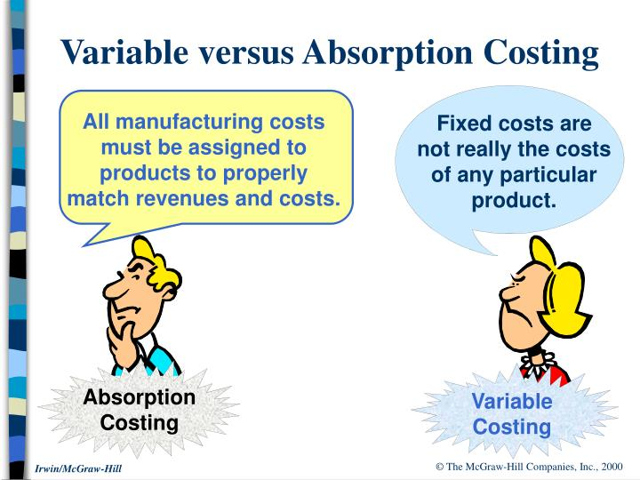 Fixed costs are