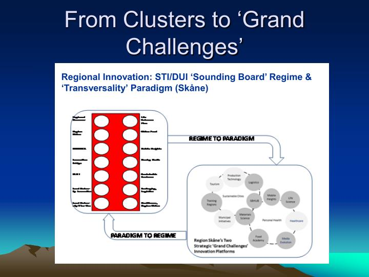 From Clusters to 'Grand Challenges'