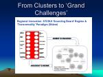 from clusters to grand challenges