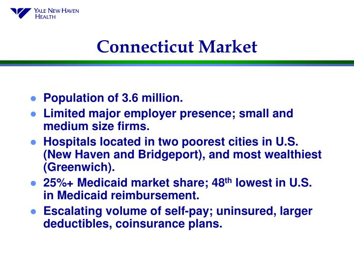 Connecticut market