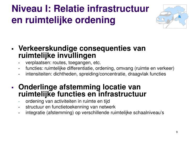 Niveau I: Relatie infrastructuur