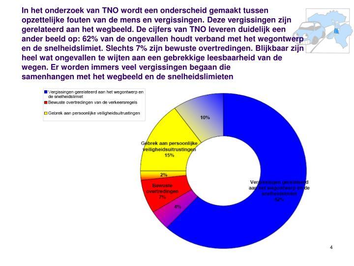 In het onderzoek van TNO wordt een onderscheid gemaakt tussen opzettelijke fouten van de mens en vergissingen. Deze vergissingen zijn gerelateerd aan het wegbeeld. De cijfers van TNO leveren duidelijk een ander beeld op: 62% van de ongevallen houdt verband met het wegontwerp en de snelheidslimiet. Slechts 7% zijn bewuste overtredingen. Blijkbaar zijn heel wat ongevallen te wijten aan een gebrekkige leesbaarheid van de wegen. Er worden immers veel vergissingen begaan die