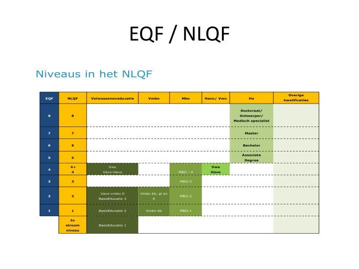 EQF / NLQF