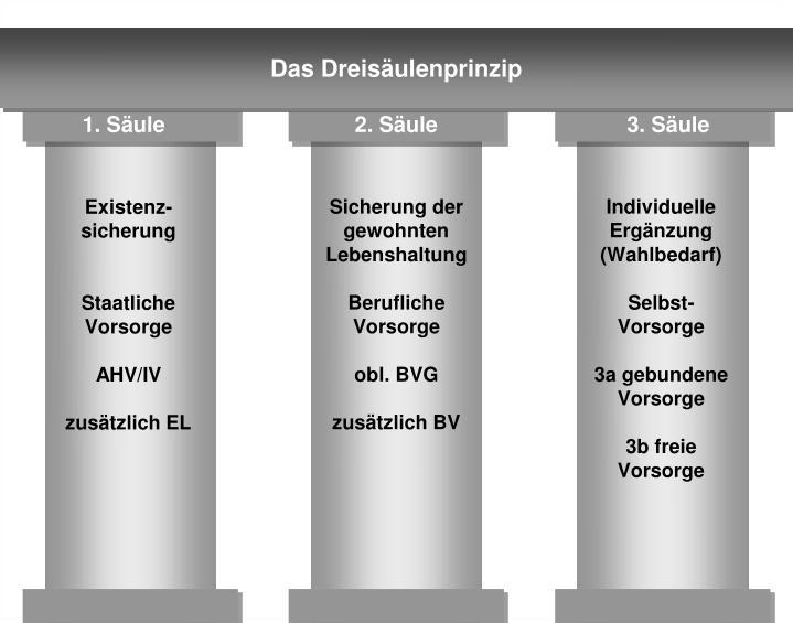 download instrumentation catalog.