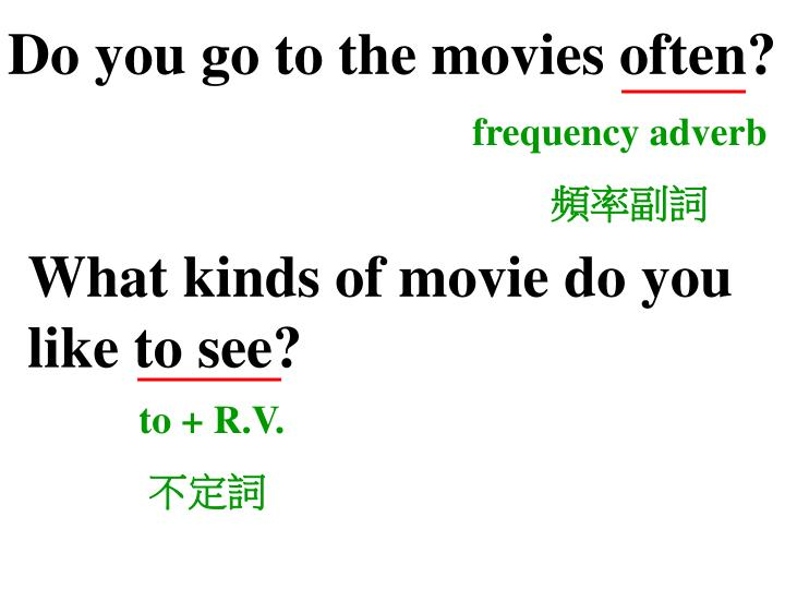 Do you go to the movies often?