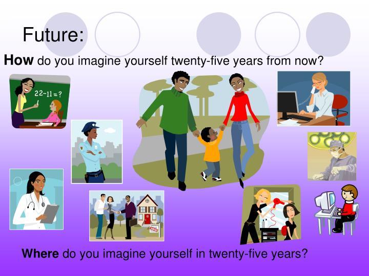 Future: