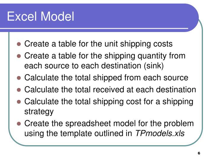 Excel Model