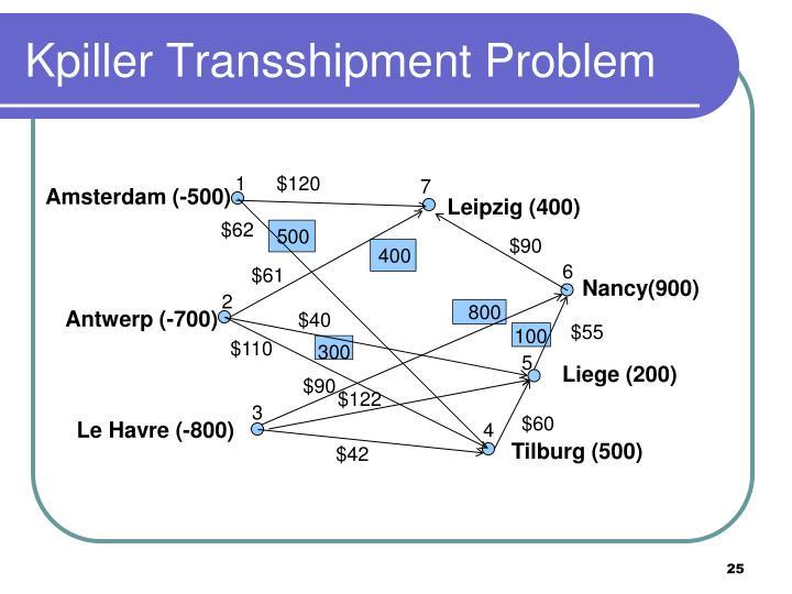 Kpiller Transshipment Problem