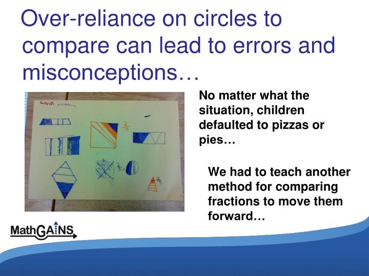 Over-reliance on circles to compare can lead to errors and misconceptions…